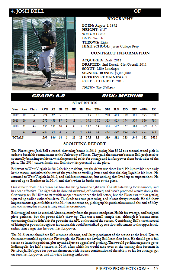 2015guidepreview